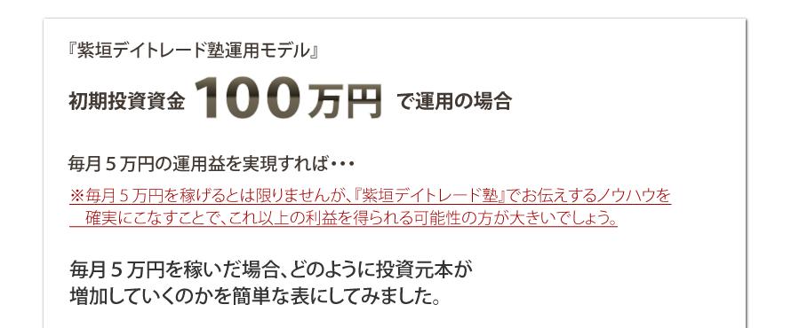 『紫垣デイトレード塾運用モデル』初期投資資金100万円で運用の場合